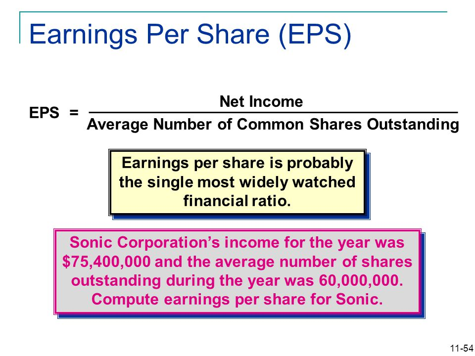 11-54 Net Income Average Number of Common Shares Outstanding EPS = Sonic Corporation's income for the year was $75,400,000 and the average number of shares outstanding during the year was 60,000,000.