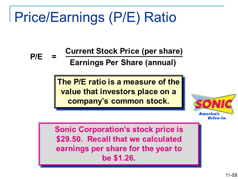 11-58 Price/Earnings (P/E) Ratio Current Stock Price (per share) Earnings Per Share (annual) P/E = The P/E ratio is a measure of the value that investors place on a company's common stock.