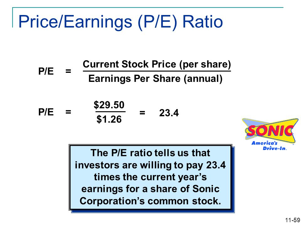 11-59 Price/Earnings (P/E) Ratio $29.50 $1.26 P/E = = 23.4 Current Stock Price (per share) Earnings Per Share (annual) P/E = The P/E ratio tells us that investors are willing to pay 23.4 times the current year's earnings for a share of Sonic Corporation's common stock.