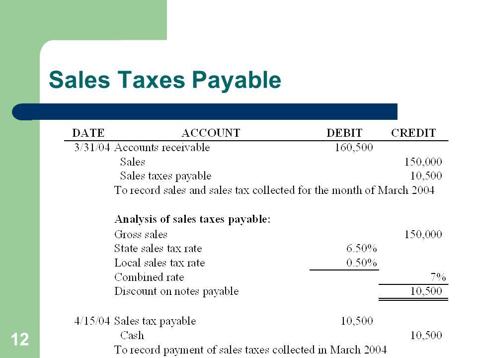 12 Sales Taxes Payable