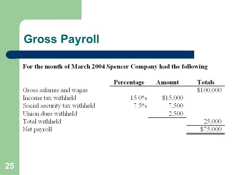 25 Gross Payroll