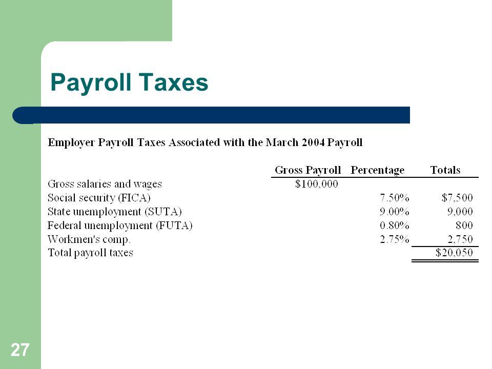 27 Payroll Taxes