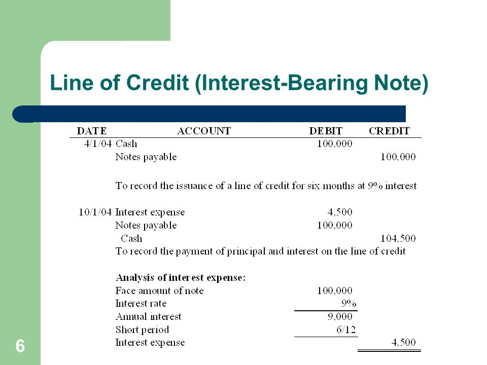 6 Line of Credit (Interest-Bearing Note)