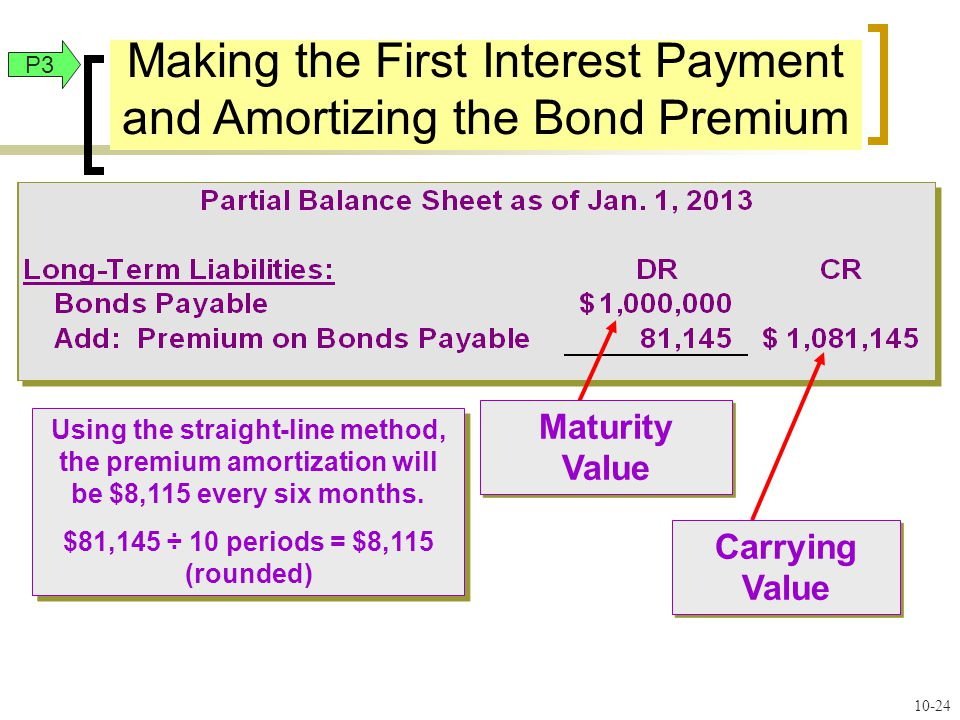 Using the straight-line method, the premium amortization will be $8,115 every six months.