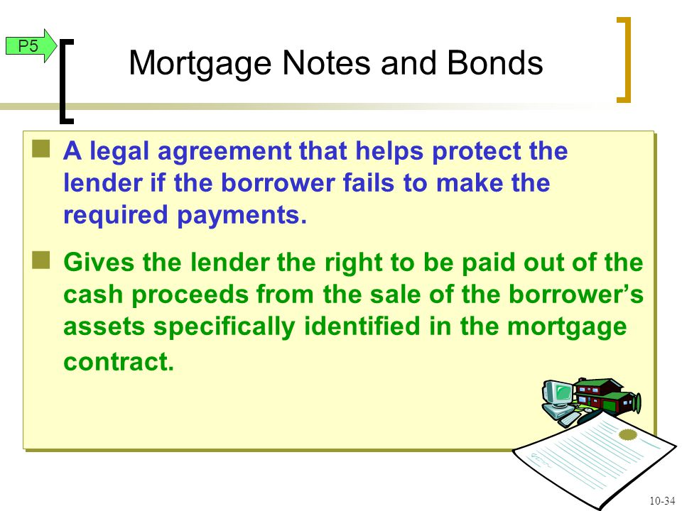 A legal agreement that helps protect the lender if the borrower fails to make the required payments.