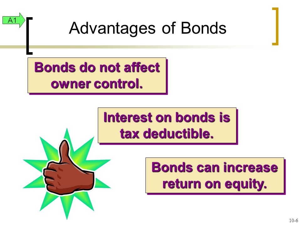 Bonds do not affect owner control. Interest on bonds is tax deductible.