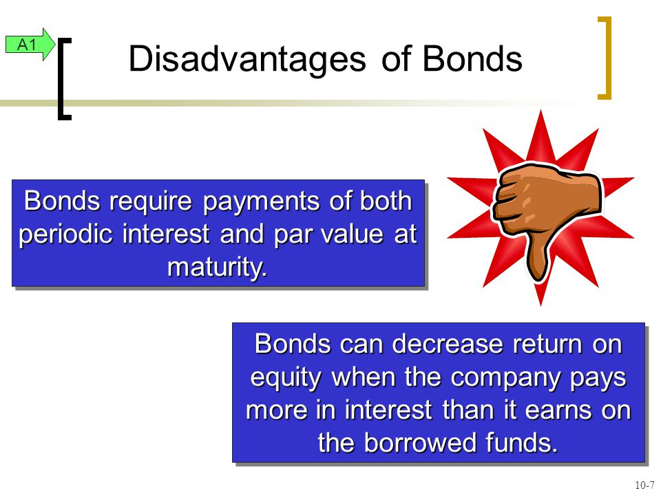 Bonds require payments of both periodic interest and par value at maturity.