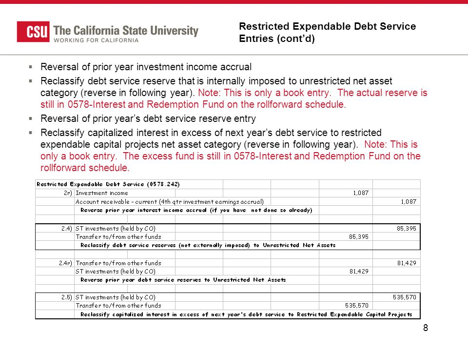 8 Restricted Expendable Debt Service Entries (cont'd)  Reversal of prior year investment income accrual  Reclassify debt service reserve that is int