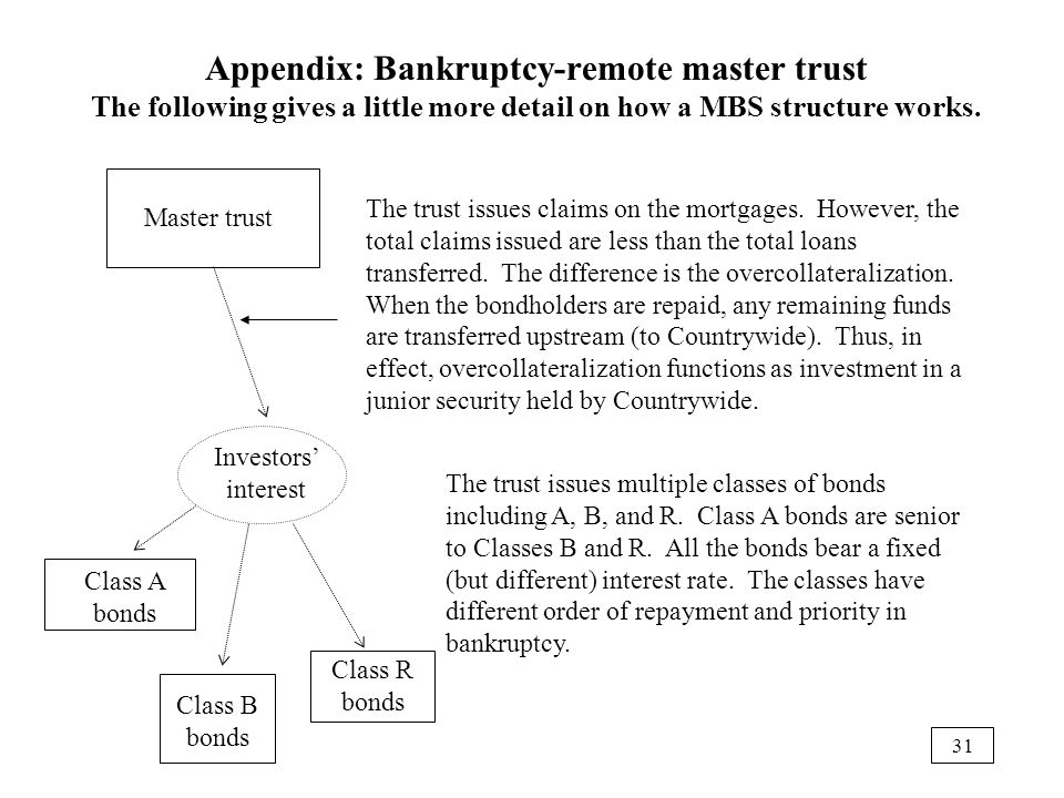 31 Appendix: Bankruptcy-remote master trust The following gives a little more detail on how a MBS structure works.
