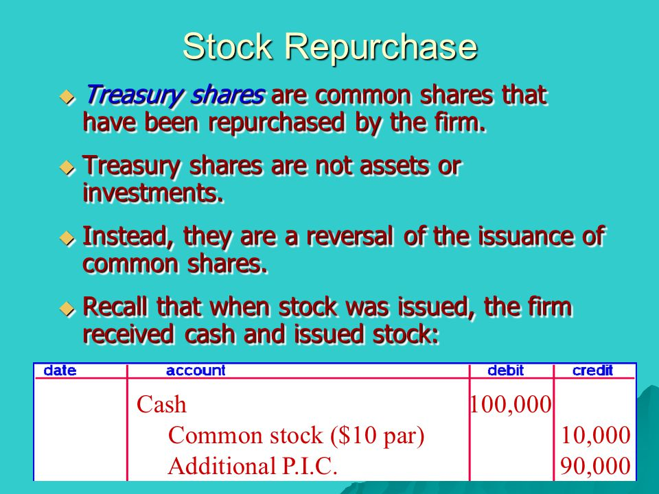 Stock Repurchase  Treasury shares are common shares that have been repurchased by the firm.  Treasury shares are not assets or investments.  Instea