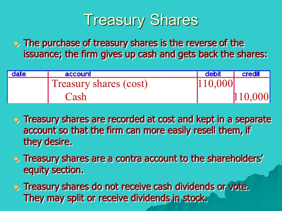 Treasury Shares  The purchase of treasury shares is the reverse of the issuance; the firm gives up cash and gets back the shares: Treasury shares (co