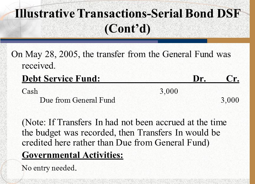 On May 28, 2005, the transfer from the General Fund was received.