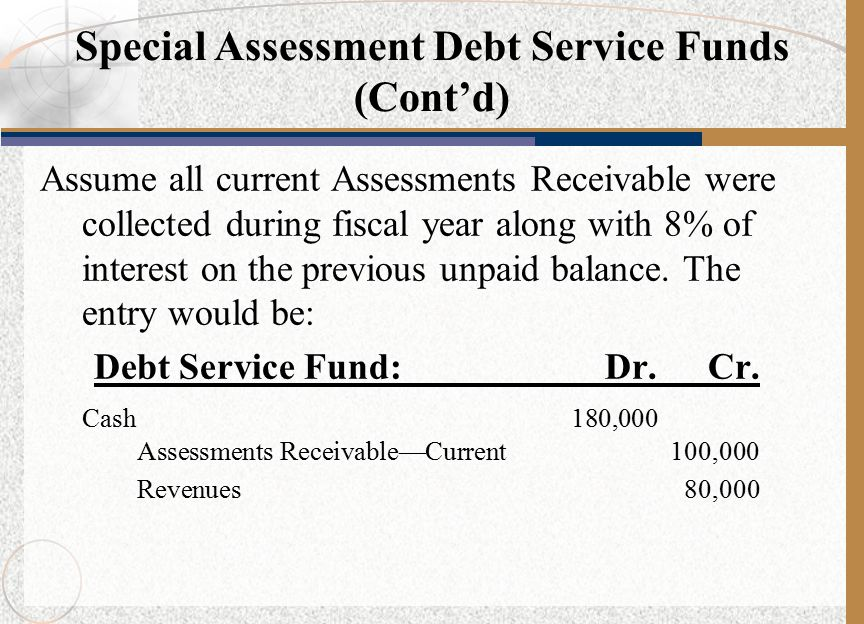 Assume all current Assessments Receivable were collected during fiscal year along with 8% of interest on the previous unpaid balance.