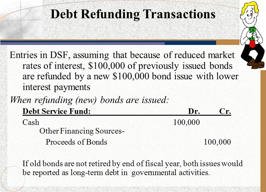 Entries in DSF, assuming that because of reduced market rates of interest, $100,000 of previously issued bonds are refunded by a new $100,000 bond issue with lower interest payments When refunding (new) bonds are issued: Debt Service Fund:Dr.Cr.