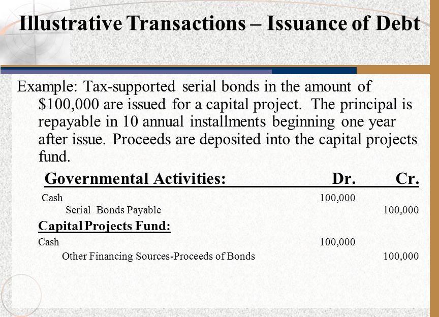 The June 1, 2005, interest payment was made on schedule Debt Service Fund:Dr.Cr.