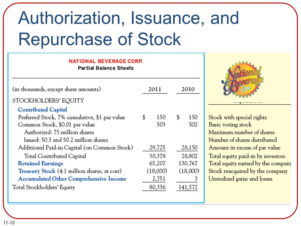 11-10 Authorization, Issuance, and Repurchase of Stock