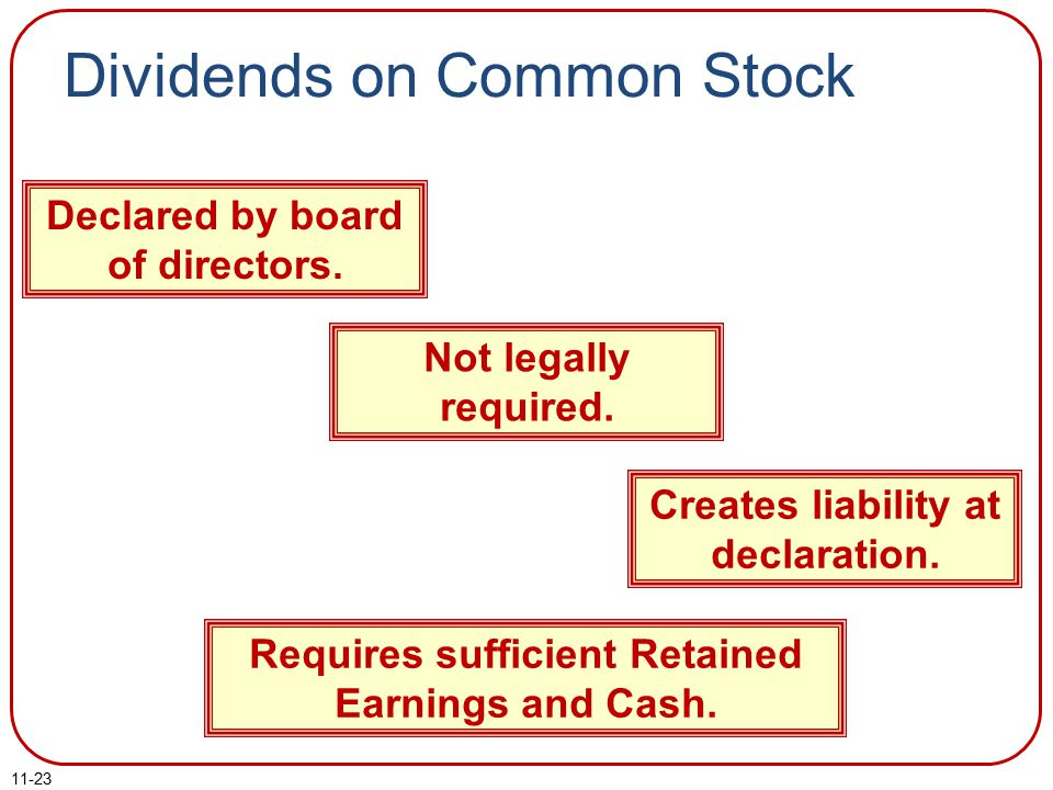 11-23 Dividends on Common Stock Declared by board of directors.