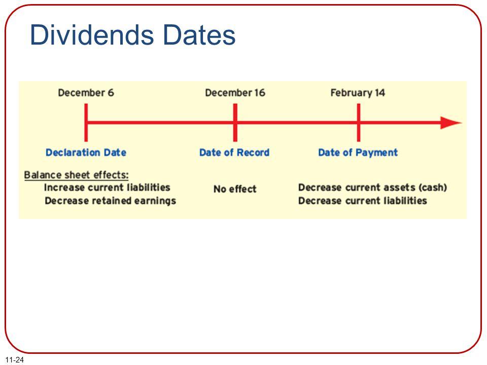 11-24 Dividends Dates