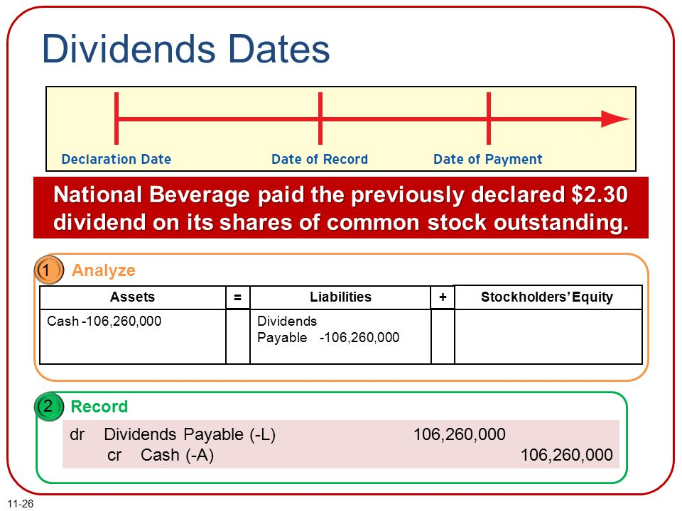 11-26 Dividends Dates National Beverage paid the previously declared $2.30 dividend on its shares of common stock outstanding.