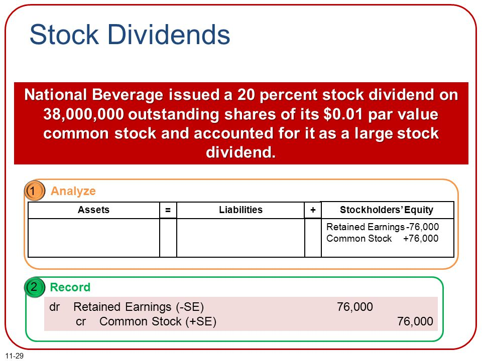 11-29 National Beverage issued a 20 percent stock dividend on 38,000,000 outstanding shares of its $0.01 par value common stock and accounted for it as a large stock dividend.