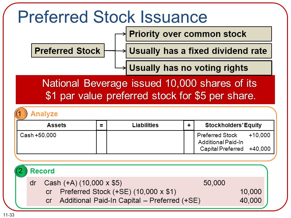 11-33 Preferred Stock Issuance National Beverage issued 10,000 shares of its $1 par value preferred stock for $5 per share.