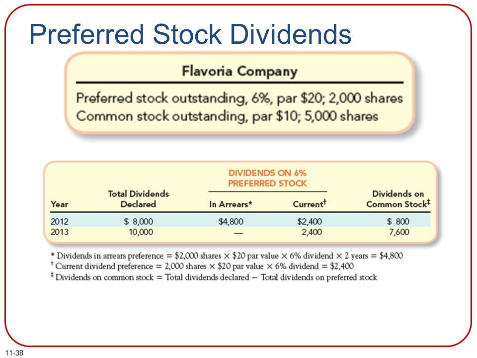 11-38 Preferred Stock Dividends