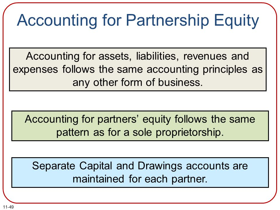 11-49 Accounting for assets, liabilities, revenues and expenses follows the same accounting principles as any other form of business.