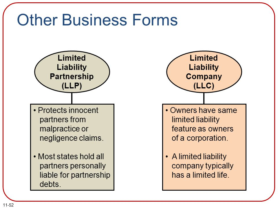 11-52 Other Business Forms Limited Liability Partnership (LLP) Protects innocent partners from malpractice or negligence claims.