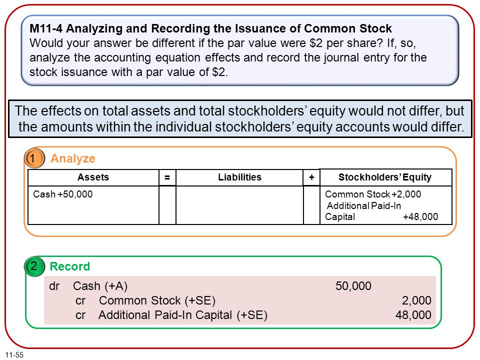 11-55 M11-4 Analyzing and Recording the Issuance of Common Stock Would your answer be different if the par value were $2 per share.