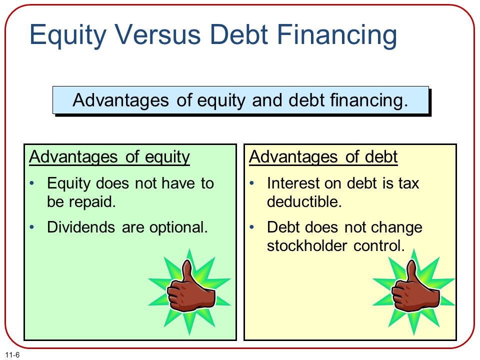 11-6 Equity Versus Debt Financing Advantages of equity Equity does not have to be repaid.