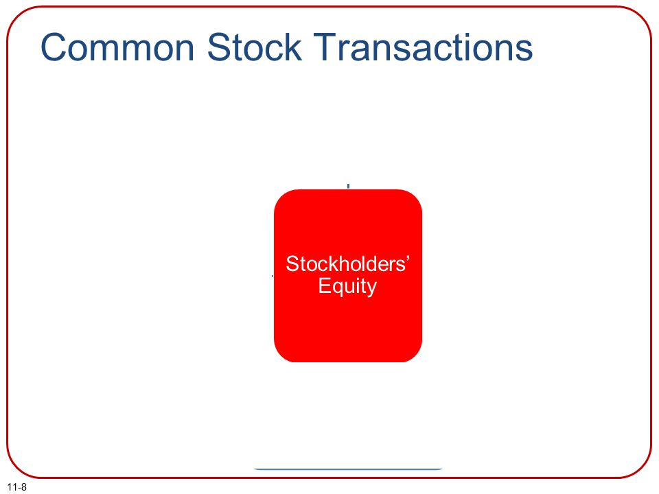 11-8 Common Stock Transactions Stockholders' Equity Contributed Capital Retained Earnings Treasury Stock Accumulated Other Comprehensive Income