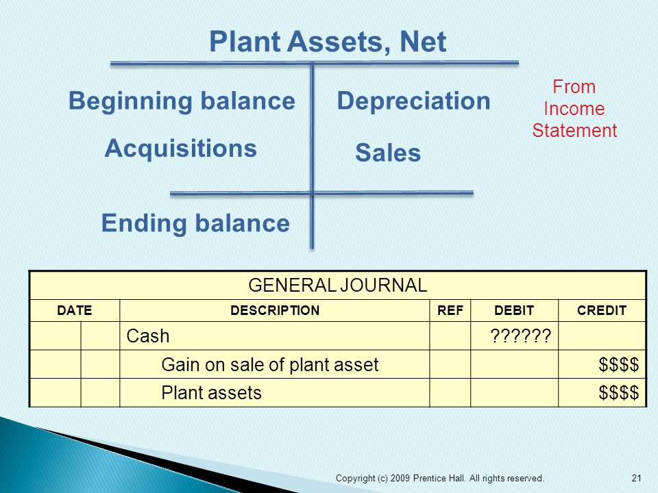 21 Plant Assets, Net Beginning balance Acquisitions Depreciation Sales Ending balance From Income Statement GENERAL JOURNAL DATEDESCRIPTIONREFDEBITCREDIT Cash?????.