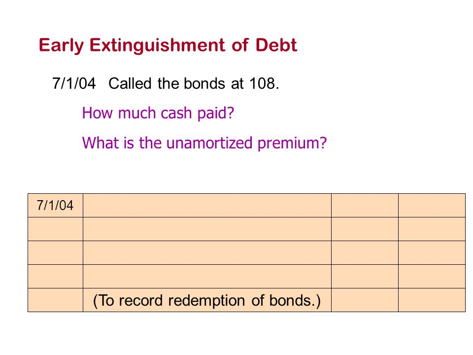 7/1/04 (To record redemption of bonds.) Early Extinguishment of Debt 7/1/04Called the bonds at 108.