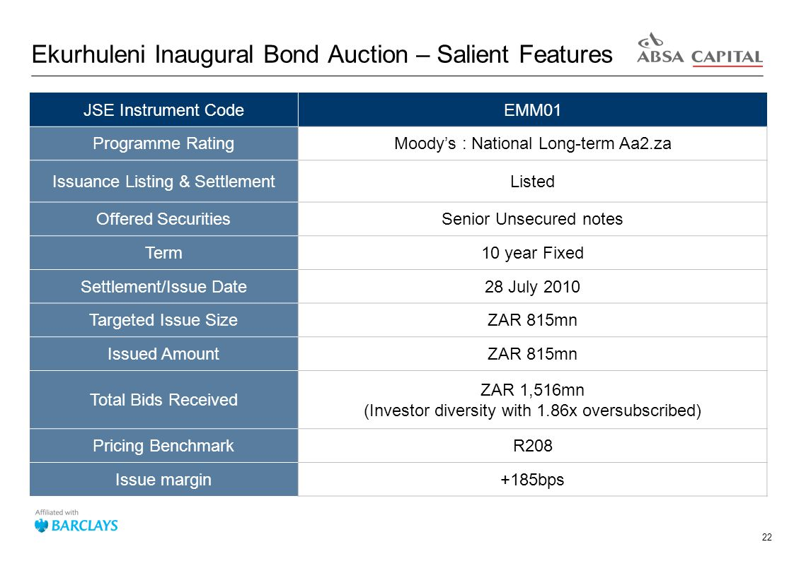 22 Ekurhuleni Inaugural Bond Auction – Salient Features JSE Instrument CodeEMM01 Programme RatingMoody's : National Long-term Aa2.za Issuance Listing & SettlementListed Offered SecuritiesSenior Unsecured notes Term10 year Fixed Settlement/Issue Date28 July 2010 Targeted Issue SizeZAR 815mn Issued AmountZAR 815mn Total Bids Received ZAR 1,516mn (Investor diversity with 1.86x oversubscribed) Pricing BenchmarkR208 Issue margin+185bps
