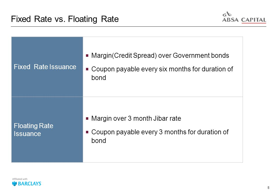 8 Fixed Rate vs.