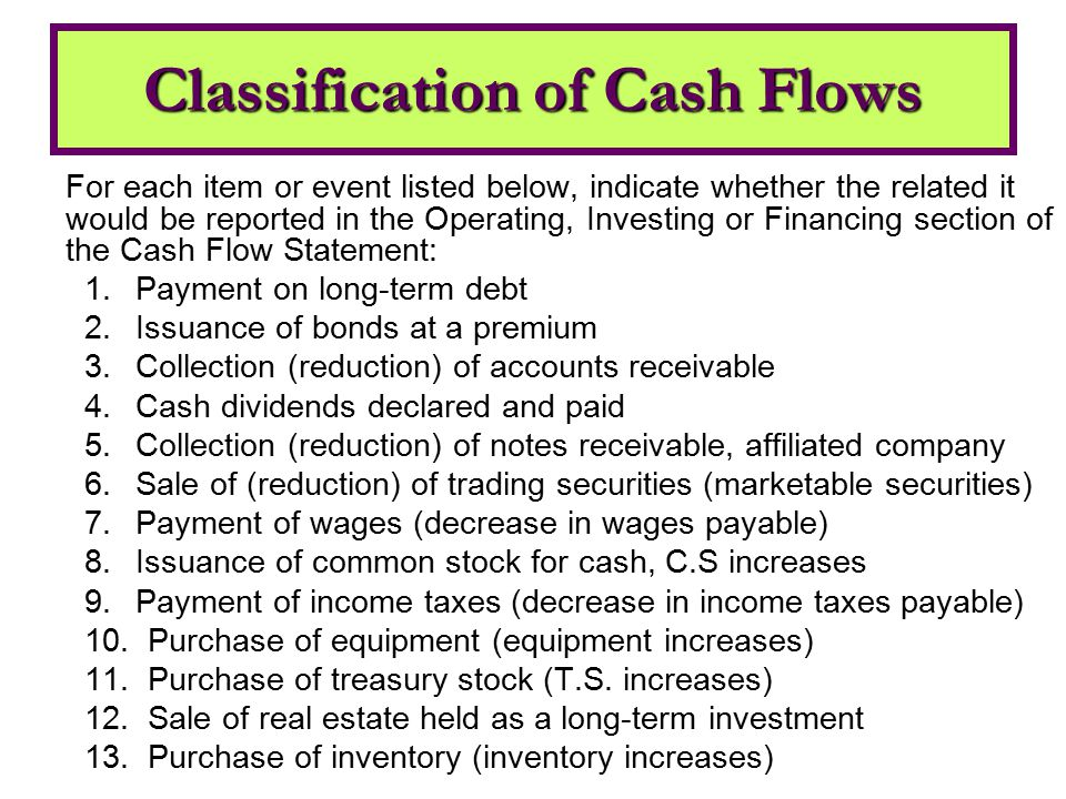 For each item or event listed below, indicate whether the related it would be reported in the Operating, Investing or Financing section of the Cash Fl