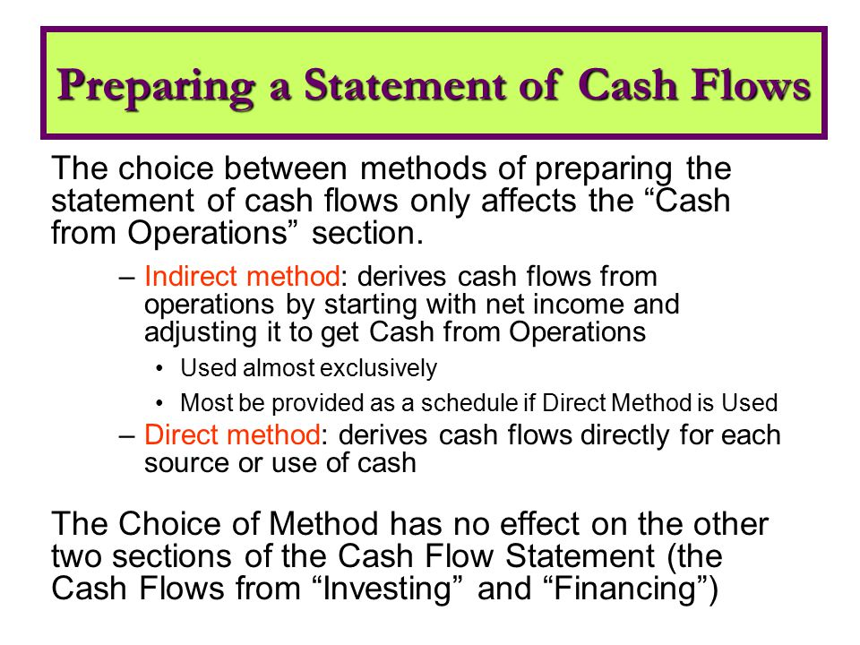 """The choice between methods of preparing the statement of cash flows only affects the """"Cash from Operations"""" section. –Indirect method: derives cash fl"""