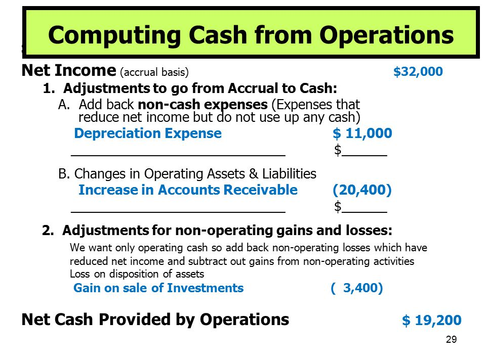 29 Computing Cash from Operations Start with Net Income and Adjust it to get Cash from Operations. Net Income (accrual basis) $32,000 1. Adjustments t