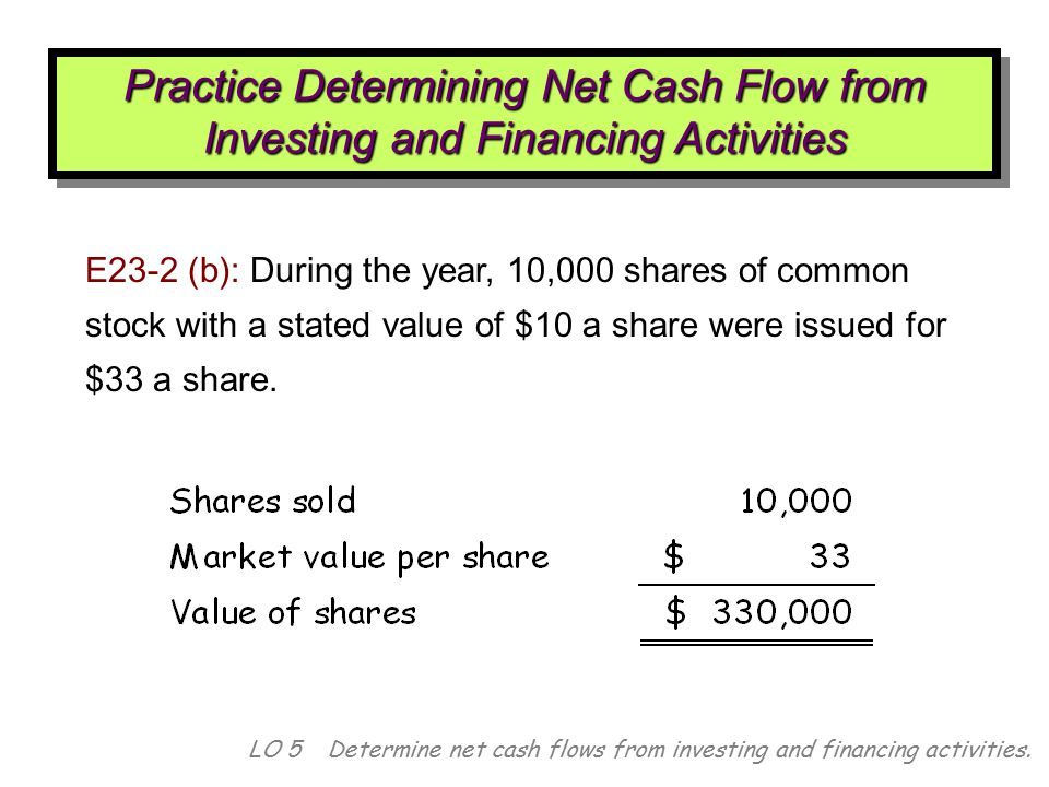 E23-2 (b): During the year, 10,000 shares of common stock with a stated value of $10 a share were issued for $33 a share. LO 5 Determine net cash flow