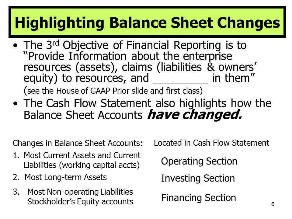 """6 Highlighting Balance Sheet Changes The 3 rd Objective of Financial Reporting is to """"Provide Information about the enterprise resources (assets), cla"""