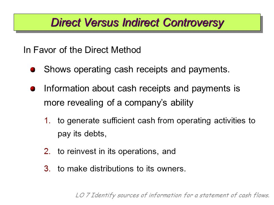 LO 7 Identify sources of information for a statement of cash flows. In Favor of the Direct Method Shows operating cash receipts and payments. Informat