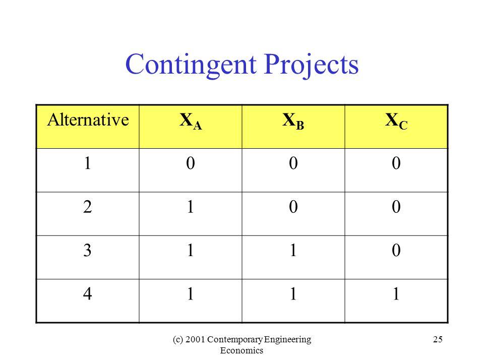 (c) 2001 Contemporary Engineering Economics 25 Contingent Projects AlternativeXAXA XBXB XCXC 1000 2100 3110 4111