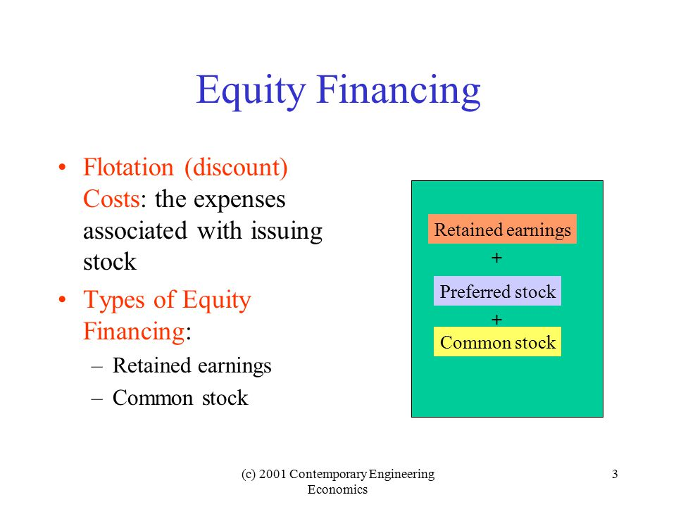 (c) 2001 Contemporary Engineering Economics 14 The Cost of Capital C d = Total debt capital(such as bonds) in dollars, C e =Total equity capital in dollars, V = C d + C e, i e = Average equity interest rate per period considering all equity sources, i d = After-tax average borrowing interest rate per period considering all debt sources, and k = Tax-adjusted weighted-average cost of capital.