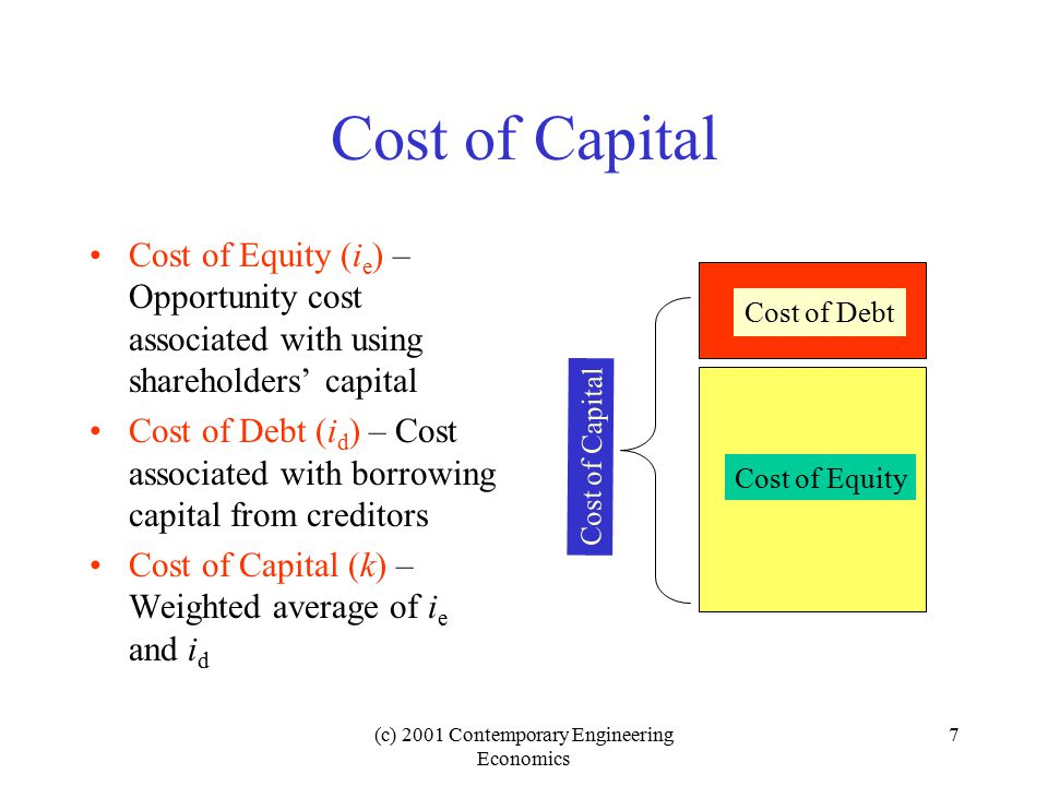 (c) 2001 Contemporary Engineering Economics 18 Choice of MARR when Project Financing is Unknown Without explicitly treating the debt flows, make a tax adjustment to the discount rate, using the weighted cost of capital k.
