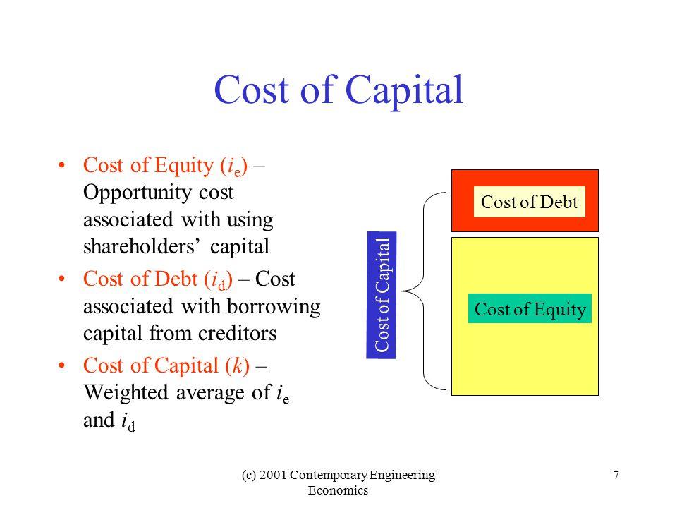 (c) 2001 Contemporary Engineering Economics 28 Optimal Capital Budget