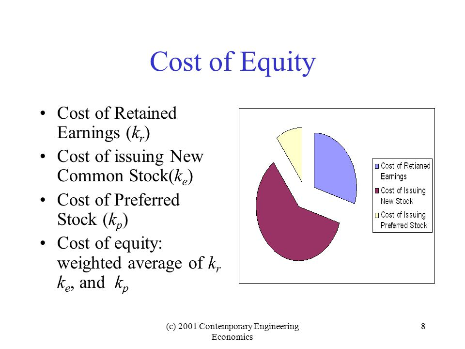 (c) 2001 Contemporary Engineering Economics 8 Cost of Equity Cost of Retained Earnings (k r ) Cost of issuing New Common Stock(k e ) Cost of Preferred
