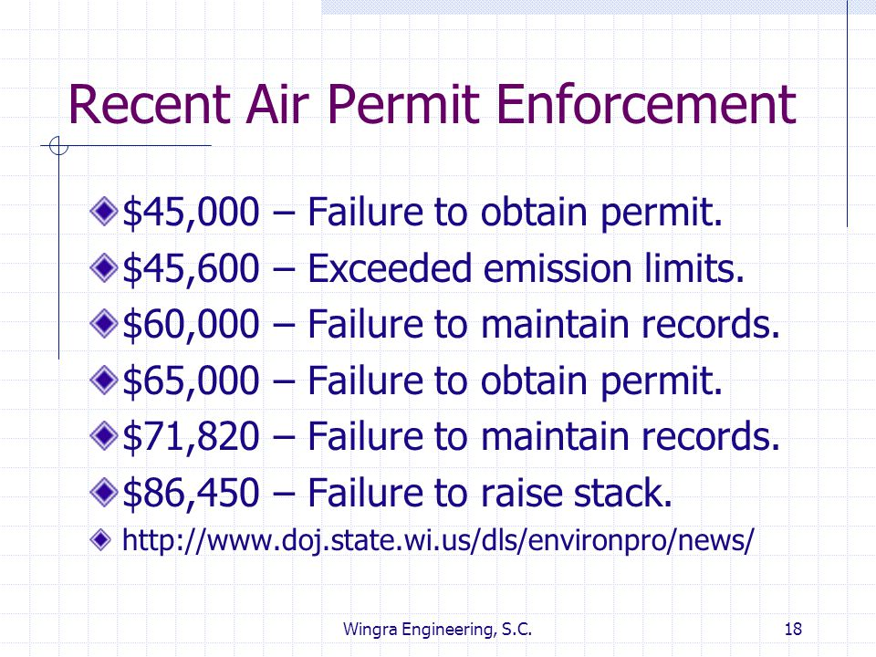 Wingra Engineering, S.C.18 Recent Air Permit Enforcement $45,000 – Failure to obtain permit. $45,600 – Exceeded emission limits. $60,000 – Failure to