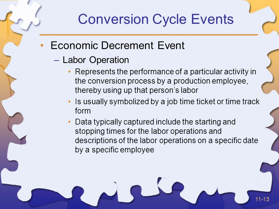 11-13 Conversion Cycle Events Economic Decrement Event –Labor Operation Represents the performance of a particular activity in the conversion process by a production employee, thereby using up that person's labor Is usually symbolized by a job time ticket or time track form Data typically captured include the starting and stopping times for the labor operations and descriptions of the labor operations on a specific date by a specific employee