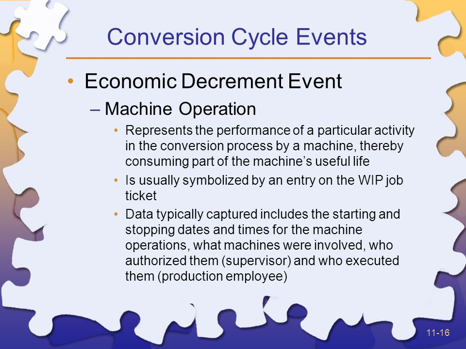 11-16 Conversion Cycle Events Economic Decrement Event –Machine Operation Represents the performance of a particular activity in the conversion process by a machine, thereby consuming part of the machine's useful life Is usually symbolized by an entry on the WIP job ticket Data typically captured includes the starting and stopping dates and times for the machine operations, what machines were involved, who authorized them (supervisor) and who executed them (production employee)