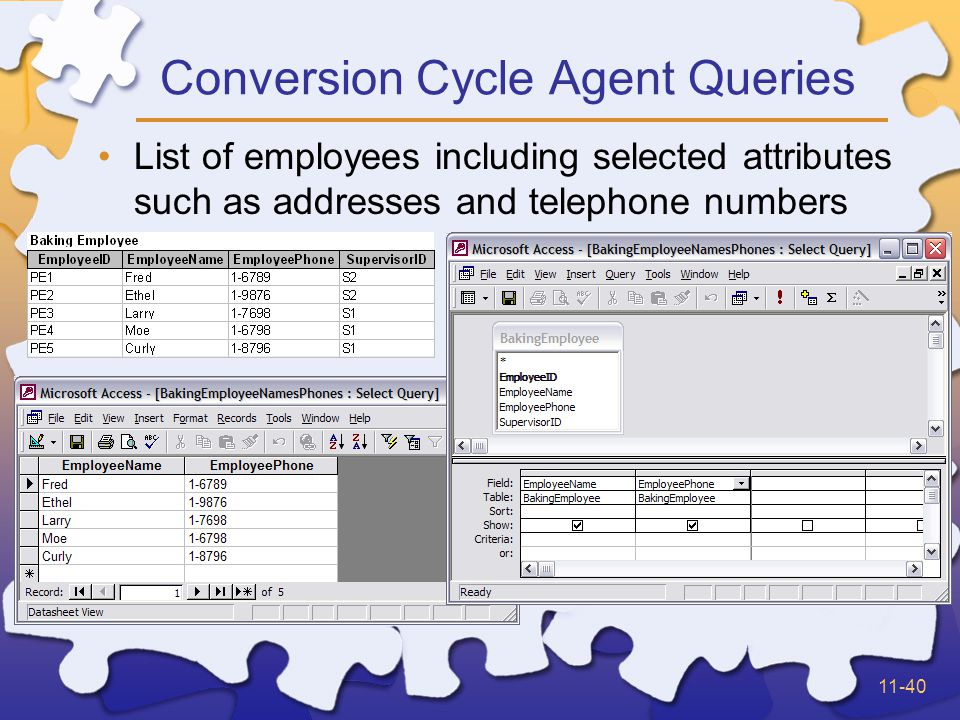 11-40 Conversion Cycle Agent Queries List of employees including selected attributes such as addresses and telephone numbers